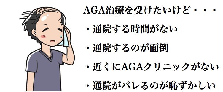 AGA治療関心